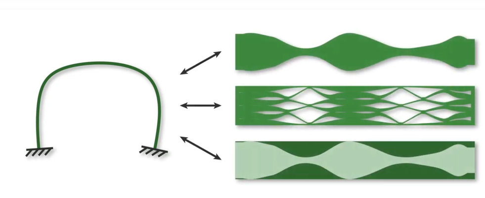 Three ways of achieving a desired bending: Tapering (top), perforation (middle) and composition (bottom). © IST Austria